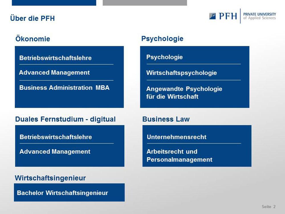 RWB Essen - Präsentation der PFH Göttingen - Informationen über die Studiengänge an der PFH Göttingen