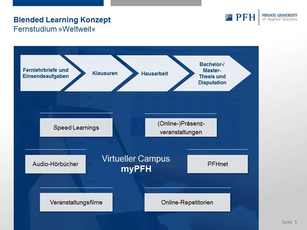 "RWB Essen - Präsentation der PFH Göttingen - Das Konzept zum ""Blended Learning"" an der PFH Göttingen"