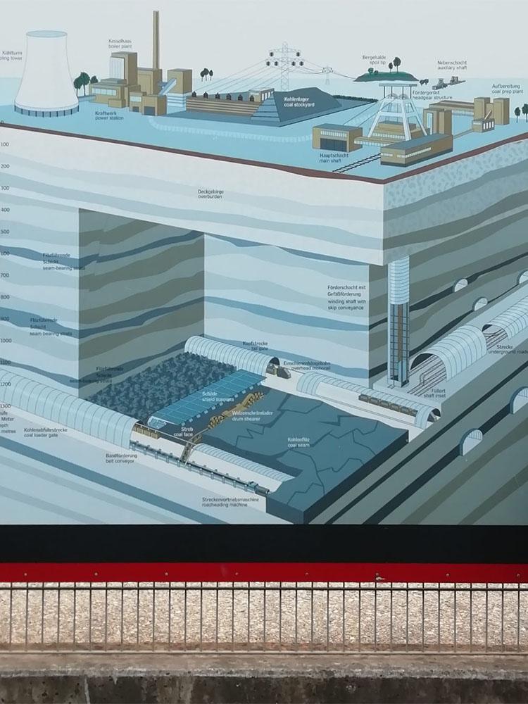 RWB Essen - Besuch der Zeche Zollverein - Das Modell zeigt das die Steinkohleförderung unter Tage.